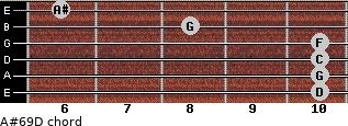 A#6/9/D for guitar on frets 10, 10, 10, 10, 8, 6