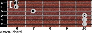 A#6/9/D for guitar on frets 10, 10, 10, 7, 6, 6