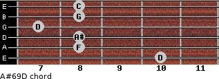 A#6/9/D for guitar on frets 10, 8, 8, 7, 8, 8