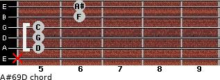 A#6/9/D for guitar on frets x, 5, 5, 5, 6, 6
