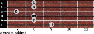 A#6/9/Db add(m3) guitar chord