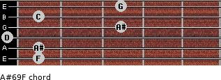 A#6/9/F for guitar on frets 1, 1, 0, 3, 1, 3