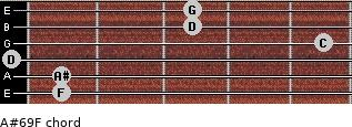 A#6/9/F for guitar on frets 1, 1, 0, 5, 3, 3