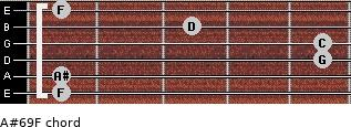 A#6/9/F for guitar on frets 1, 1, 5, 5, 3, 1