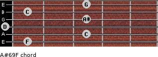 A#6/9/F for guitar on frets 1, 3, 0, 3, 1, 3