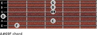 A#6/9/F for guitar on frets 1, 3, 0, 3, 3, 3