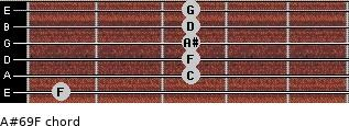 A#6/9/F for guitar on frets 1, 3, 3, 3, 3, 3