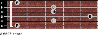 A#6/9/F for guitar on frets 1, 3, 5, 3, 3, 1