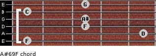 A#6/9/F for guitar on frets 1, 5, 3, 3, 1, 3