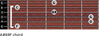 A#6/9/F for guitar on frets 1, 5, 5, 3, 1, 3
