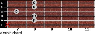 A#6/9/F for guitar on frets x, 8, 8, 7, 8, 8