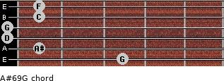 A#6/9/G for guitar on frets 3, 1, 0, 0, 1, 1