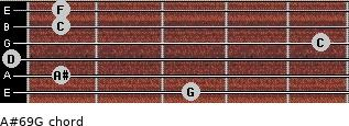 A#6/9/G for guitar on frets 3, 1, 0, 5, 1, 1