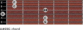 A#6/9/G for guitar on frets 3, 3, 0, 3, 1, 1