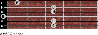 A#6/9/G for guitar on frets 3, 3, 0, 3, 3, 1