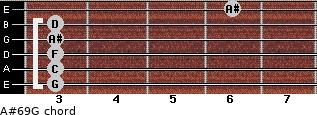 A#6/9/G for guitar on frets 3, 3, 3, 3, 3, 6