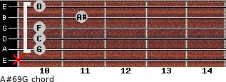 A#6/9/G for guitar on frets x, 10, 10, 10, 11, 10