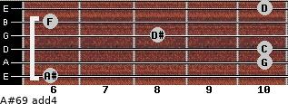 A#6/9 add(4) for guitar on frets 6, 10, 10, 8, 6, 10