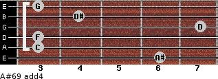 A#6/9 add(4) for guitar on frets 6, 3, 3, 7, 4, 3