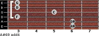 A#6/9 add(4) for guitar on frets 6, 6, 3, 5, 3, 3
