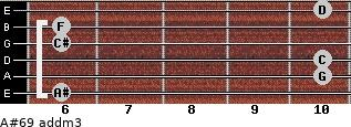 A#6/9 add(m3) for guitar on frets 6, 10, 10, 6, 6, 10