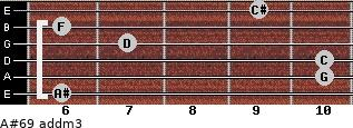 A#6/9 add(m3) for guitar on frets 6, 10, 10, 7, 6, 9