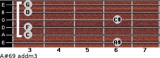 A#6/9 add(m3) for guitar on frets 6, 3, 3, 6, 3, 3