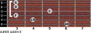 A#6/9 add(m3) for guitar on frets 6, 4, 3, 5, 3, 3