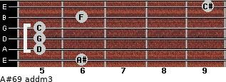 A#6/9 add(m3) for guitar on frets 6, 5, 5, 5, 6, 9