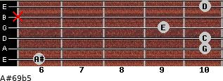 A#6/9b5 for guitar on frets 6, 10, 10, 9, x, 10