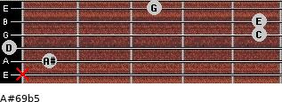 A#6/9b5 for guitar on frets x, 1, 0, 5, 5, 3