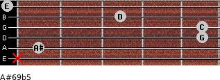 A#6/9b5 for guitar on frets x, 1, 5, 5, 3, 0