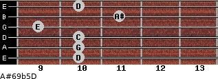 A#6/9b5/D for guitar on frets 10, 10, 10, 9, 11, 10