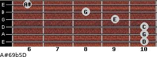A#6/9b5/D for guitar on frets 10, 10, 10, 9, 8, 6