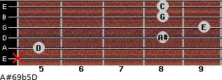 A#6/9b5/D for guitar on frets x, 5, 8, 9, 8, 8