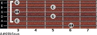 A#6\9b5sus for guitar on frets 6, 3, 5, 3, 5, 3