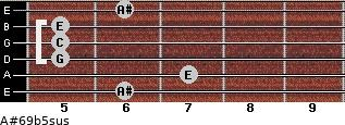A#6\9b5sus for guitar on frets 6, 7, 5, 5, 5, 6