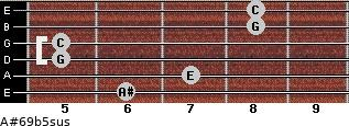 A#6\9b5sus for guitar on frets 6, 7, 5, 5, 8, 8