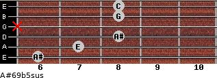 A#6\9b5sus for guitar on frets 6, 7, 8, x, 8, 8