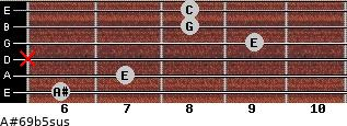 A#6\9b5sus for guitar on frets 6, 7, x, 9, 8, 8