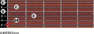 A#6\9b5sus for guitar on frets x, 1, 2, 0, 1, 0