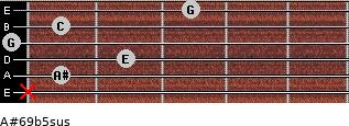 A#6\9b5sus for guitar on frets x, 1, 2, 0, 1, 3
