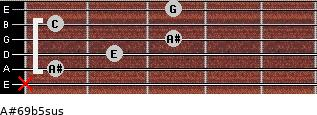A#6\9b5sus for guitar on frets x, 1, 2, 3, 1, 3