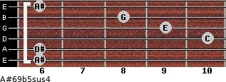 A#6/9b5sus4 for guitar on frets 6, 6, 10, 9, 8, 6
