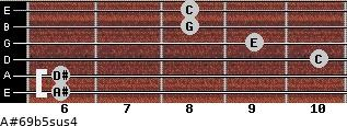 A#6/9b5sus4 for guitar on frets 6, 6, 10, 9, 8, 8