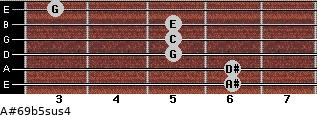 A#6/9b5sus4 for guitar on frets 6, 6, 5, 5, 5, 3