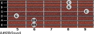 A#6/9b5sus4 for guitar on frets 6, 6, 5, 9, 8, 8