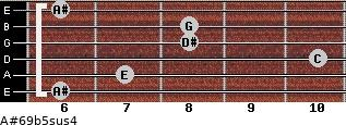 A#6/9b5sus4 for guitar on frets 6, 7, 10, 8, 8, 6