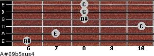 A#6/9b5sus4 for guitar on frets 6, 7, 10, 8, 8, 8