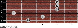 A#6/9b5sus4 for guitar on frets 6, 7, 5, 8, 8, 8